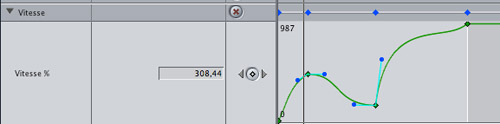 Fenêtre animation de FCP 7 avec une variation de la vitesse complexe.