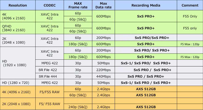UHD-4K-cartes-sony