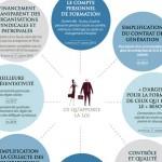 reforme-formation-gp