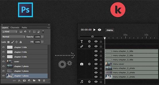 Klynt intègre les fichiers Photoshop multicalques très facilement